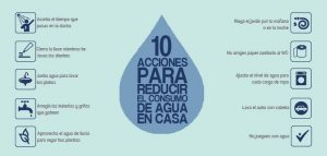 agua ahorro